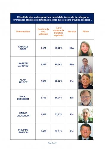 resultats elections CA juin 2017-page-002.jpg