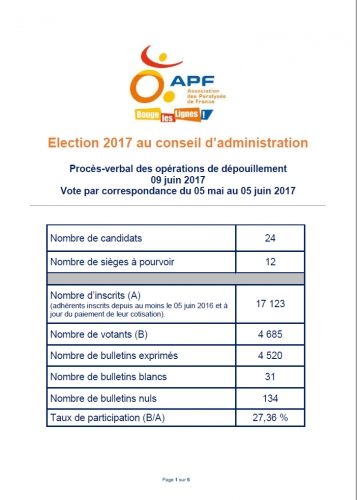 resultats elections CA juin 2017-page-001.jpg