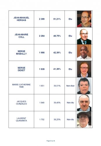 resultats elections CA juin 2017-page-003.jpg