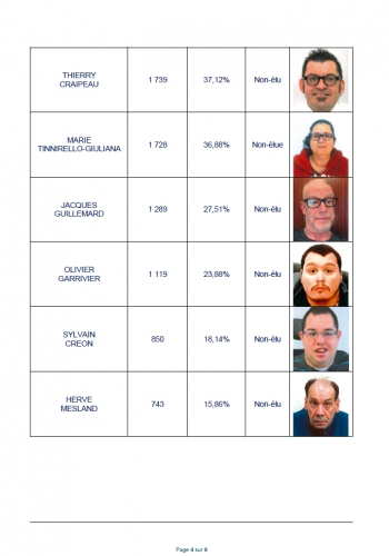 resultats elections CA juin 2017-page-004.jpg