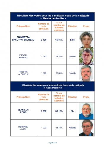 resultats elections CA juin 2017-page-005.jpg
